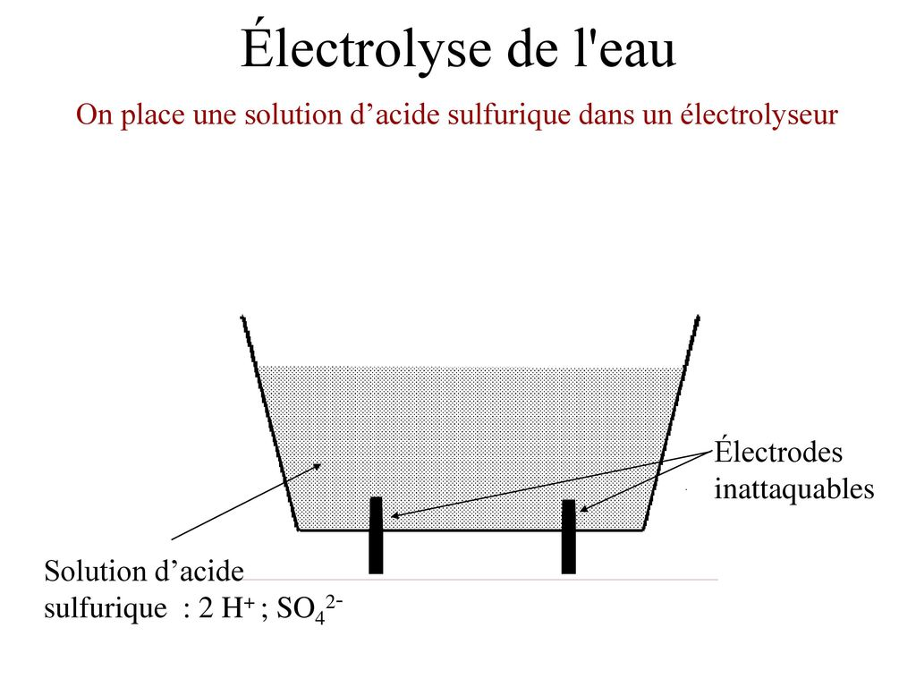 electrolyseur a electrode inattaquable