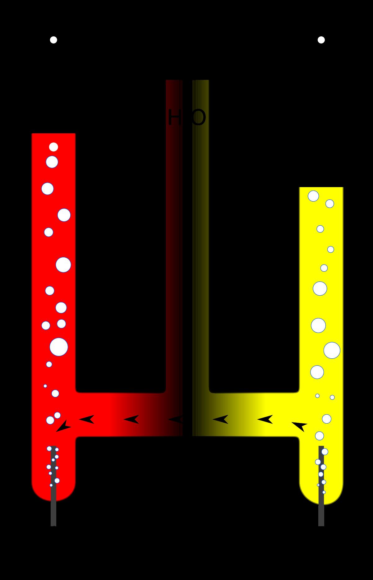 electrolyseur de l'eau