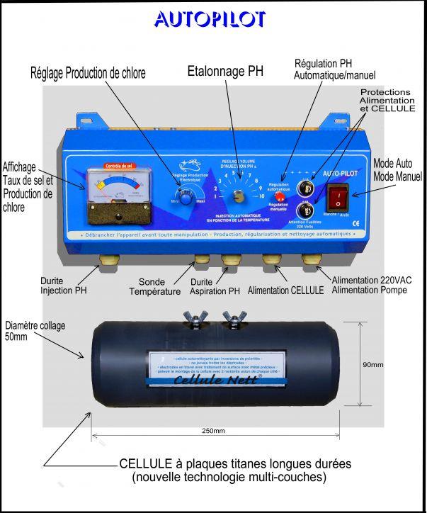 electrolyseur dytech