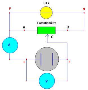 electrolyseur generateur ou recepteur electrique