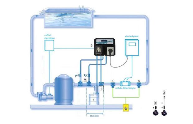 electrolyseur pour