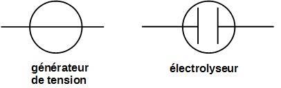 electrolyseur symbole