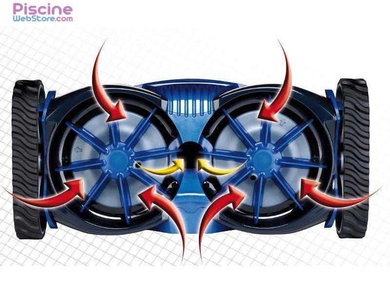 robot piscine 3 moteurs