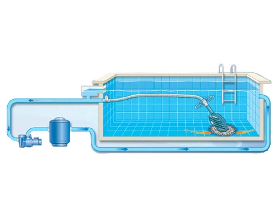 robot piscine 8x4
