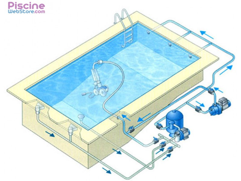 robot piscine polaris 380