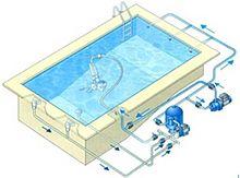 robot piscine wiki
